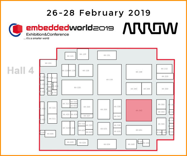 <strong>Development Kits will be available at the Booth ARROW at the Embedded World 2019 in Nuremberg.</strong>